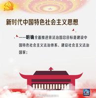 划重点!新时代中国特色社会主义思想,必须明确这8点!