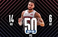 NBA本赛季第6个单场50+诞生 谁会成为下一位70分先生?